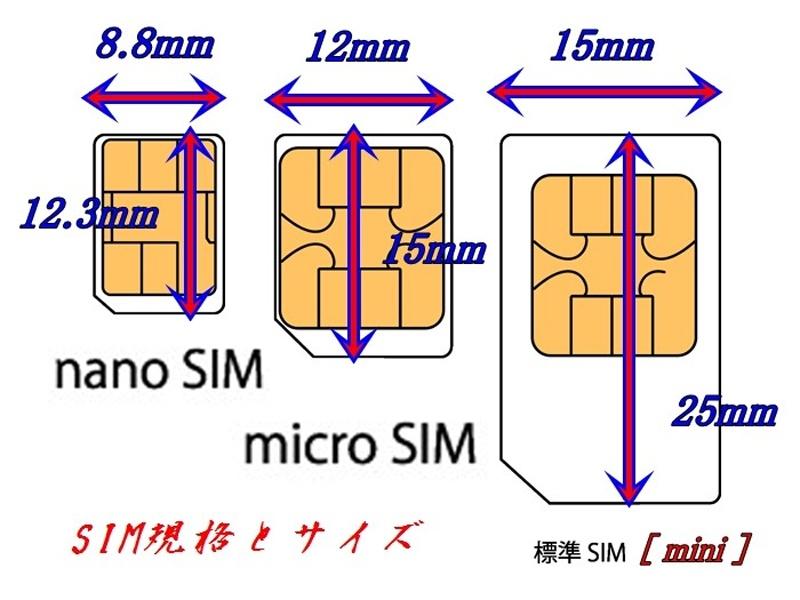 SIM規格ICカード3種類サイズ